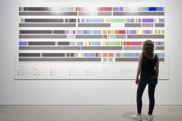 Timelines installed at HeK, Basel (Switzerland) in 2015