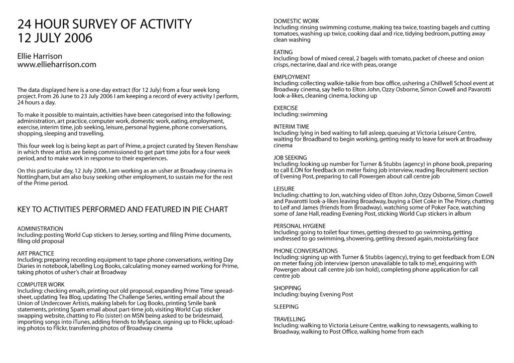 24 Hour Survey of Activity