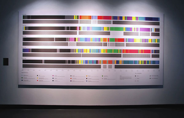 Timelines (photo: Paco Neumann)